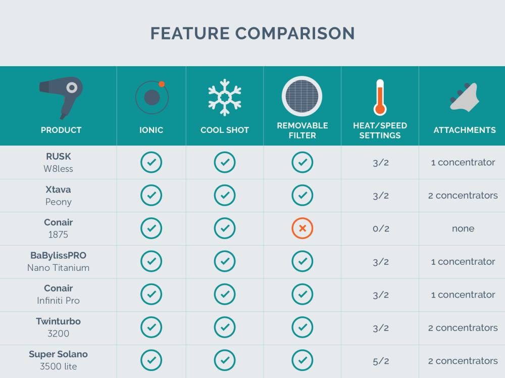 medium resolution of feature comparison chart