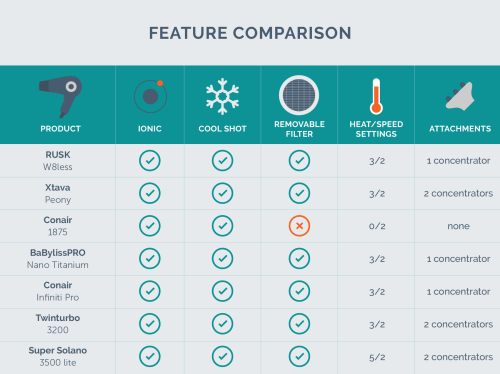 small resolution of feature comparison chart