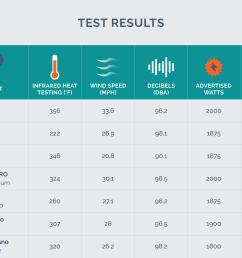 test results chart [ 1800 x 1348 Pixel ]