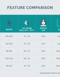 Feature comparison chart ice making also the best portable maker of your digs rh yourbestdigs