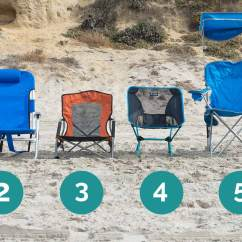 Best Beach Chair Reviews White Desk Chairs Target The Umbrellas And Tents Of 2019 Your