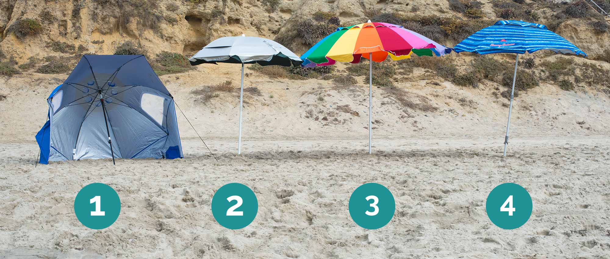 The Best Beach Umbrellas Chairs  Tents of 2019 Beach