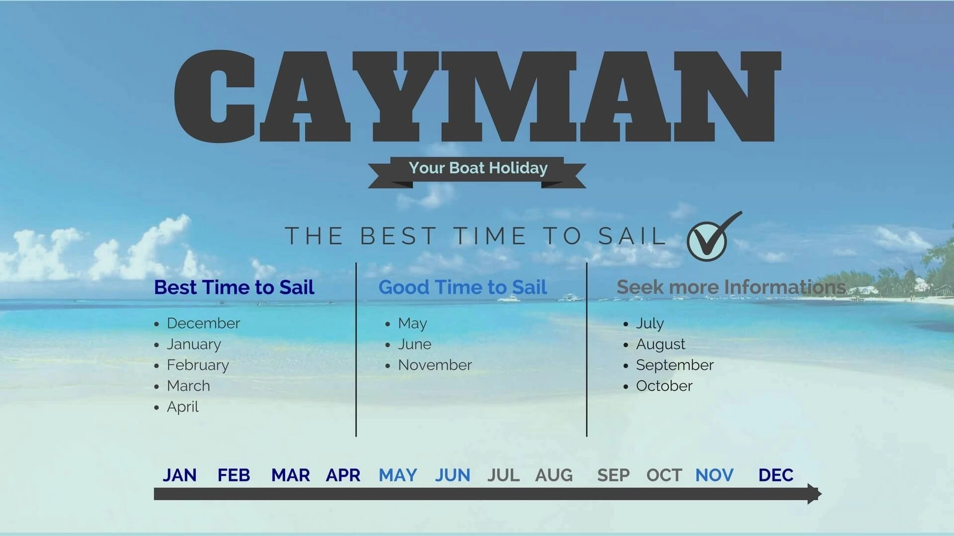 The Best Time Weather And Spots To Sail In The Caribbean