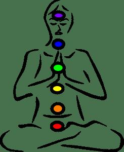 yoga vocabulary chakras
