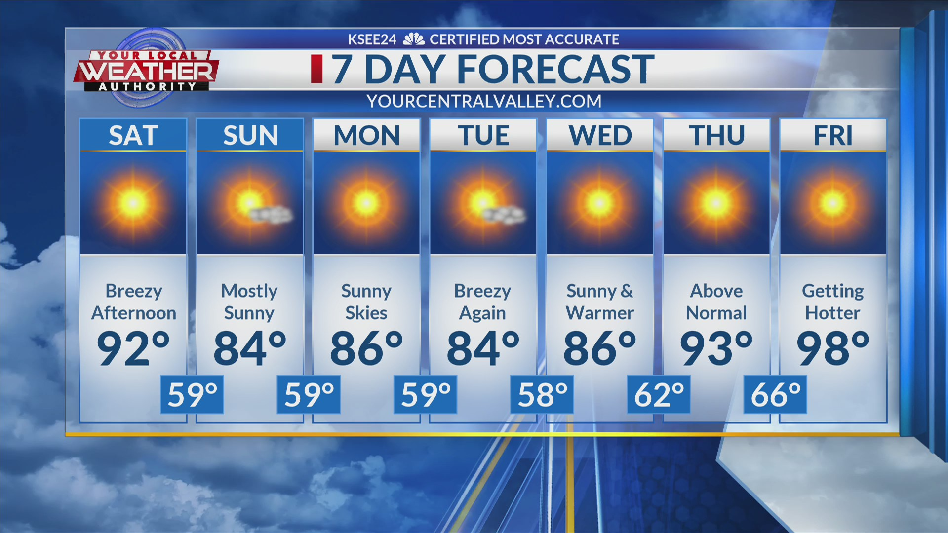 KSEE Weather | YourCentralValley com KSEE24 | CBS47