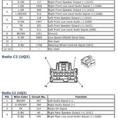 2007 Chevy Cobalt Radio Wiring Diagram 1993 Truck Fuel Pump Stereo Guide Forum Reviews Click Image For Larger Version Name Entertainment Jpg Views 43525 Size 101 9