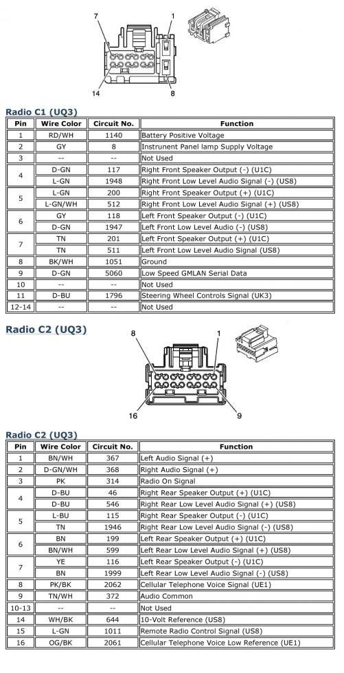 chevy colorado stereo wiring harness chevy image 2008 chevy silverado stereo wiring harness diagram wiring diagram on chevy colorado stereo wiring harness