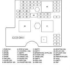 2009 Cobalt Fuse Box Diagram Uml Use Case For Library Management System P9 Schwabenschamanen De 2008 Data Wiring Schematic Rh 3 6 Emmerich Verbindet Chevy