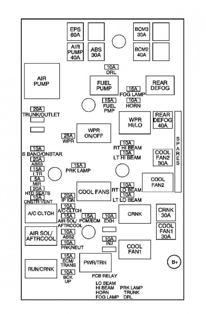 Ac Wiring Diagram Dash And Running Lights Blowing Fuses Page 2 Chevy