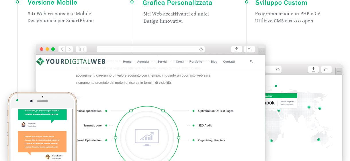 creazione-siti-web