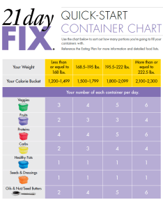 day fix container chart also free resources your fitness path rh yourfitnesspath