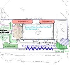 landscape architecture diagram [ 1200 x 897 Pixel ]