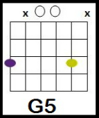 highway to hell chords