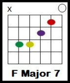 one chords