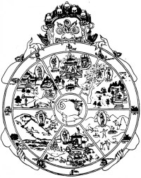 Life's Hero's Journey: Buddhist Wheel of life