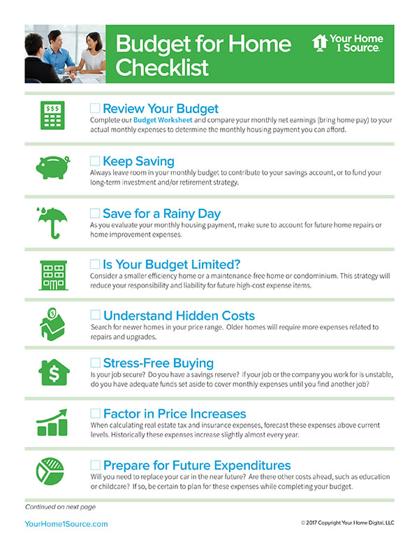 Budget/Plan to Buy | YourHome1Source.com