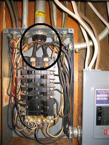 100 Amp Sub Panel Box Wiring Diagram Main Electrical Inspection Your Home Inspection Checklist