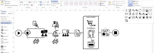 Visualiseer processen en informatie met Visio Pro