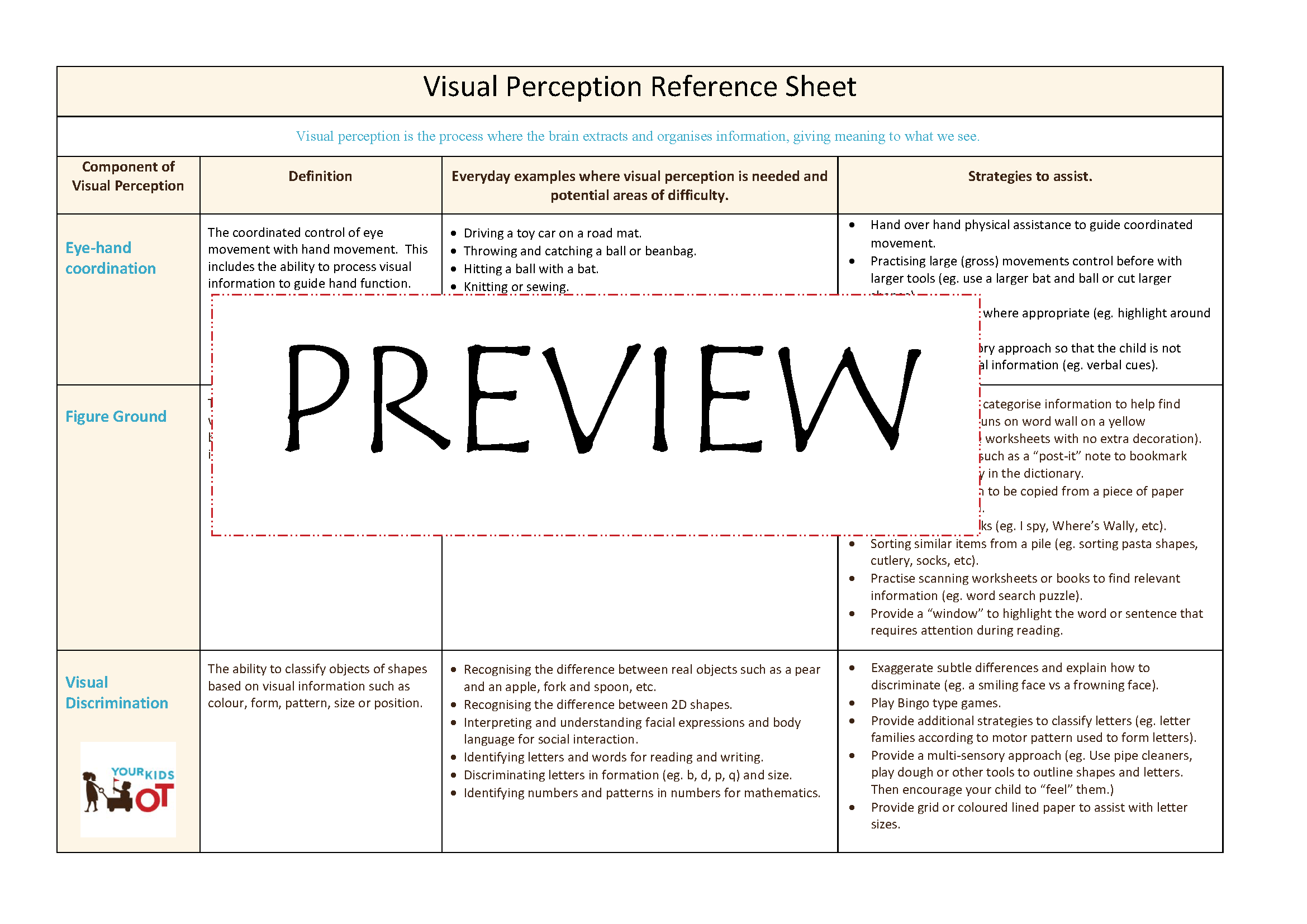 Visual Perception Reference Sheet