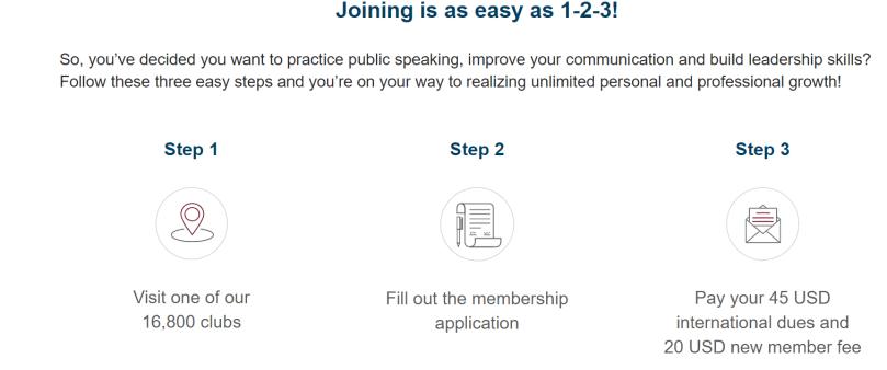 toastmasters membership info