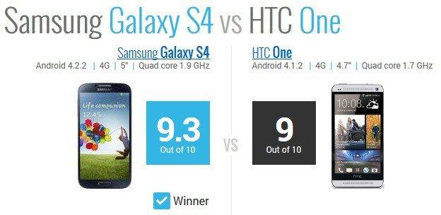 S4 vs One