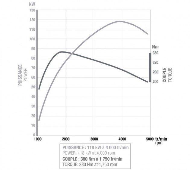 energy-dci-160-chart-630x565