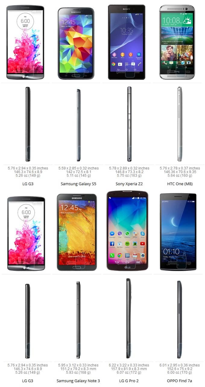 LG G3 Size