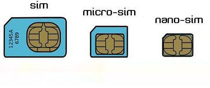 sostituire-sim-micro-sim-nano-sim-670x280