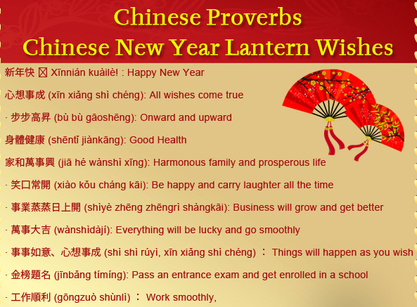 Chinese New Year 2016 Motivational Messages, Greetings ...