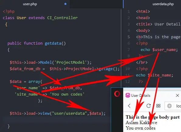 Sending Controller variable into View CodeIgniter