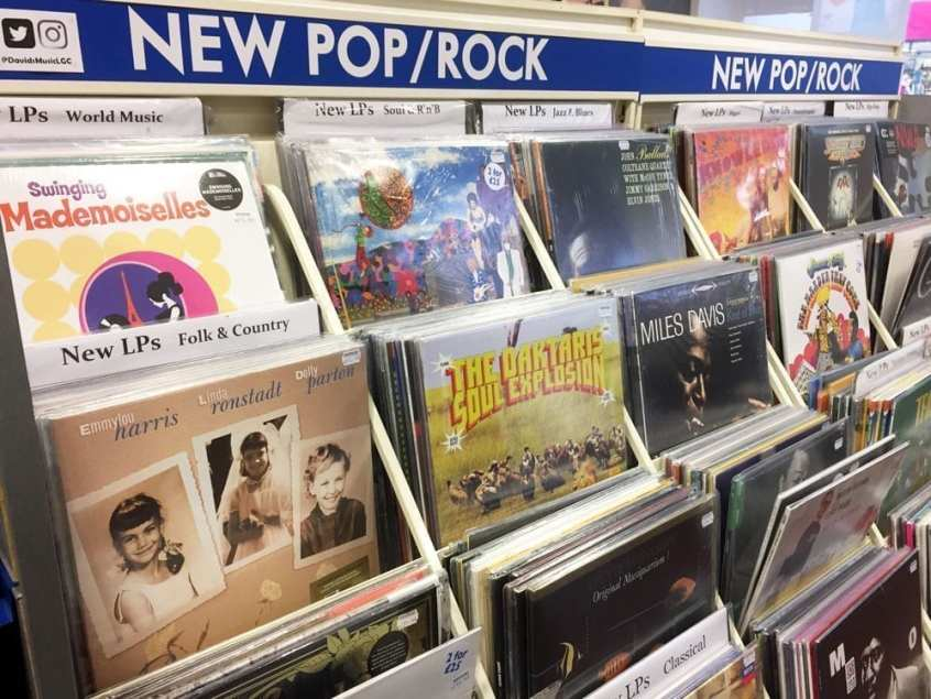 What Does Record Store Day Mean to You? - Sound Matters