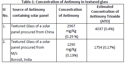 antimony solar glass test 1