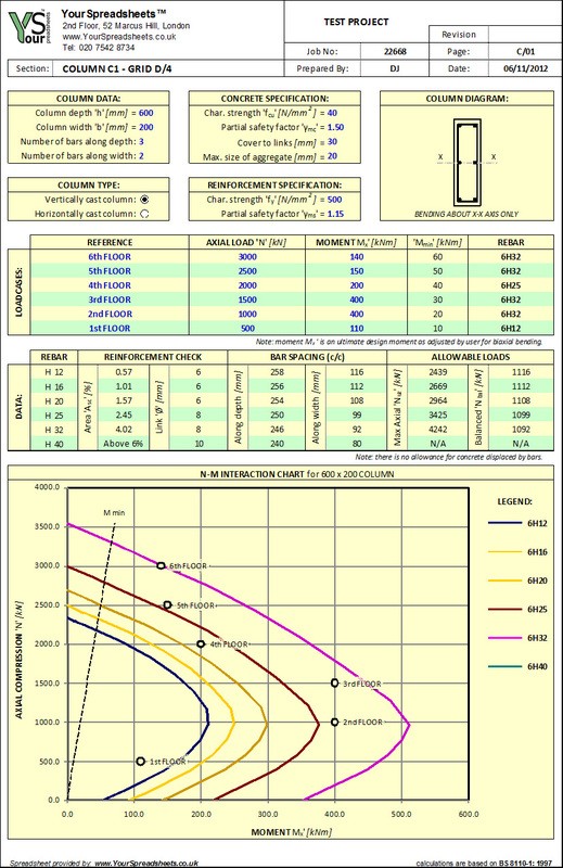 shear and moment diagram generator coyote skeleton r.c. element design spreadsheet to bs 8110