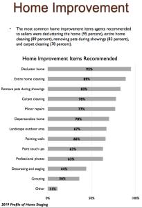 Staging_homeimprovement