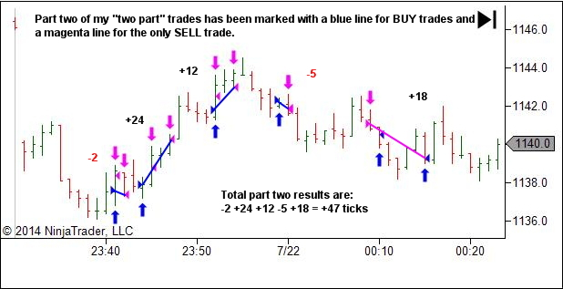 Trading a small account with one contract - following up with part two of each trade