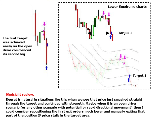 Open drive - first pullback