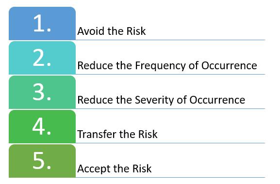<image: 3 Methods to Manage a Negative Expectancy Setup>