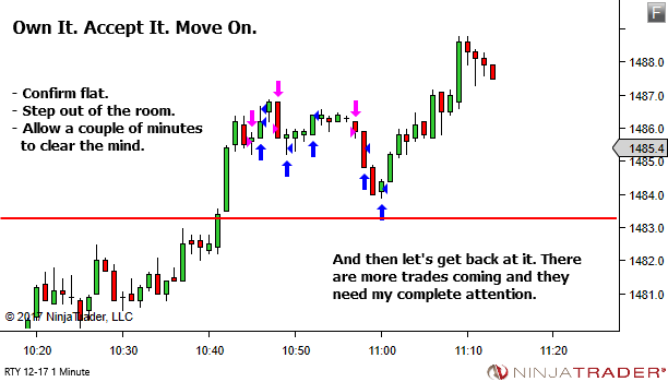 <image: Don't let minor trade ideas distract you from execution of the main trade>