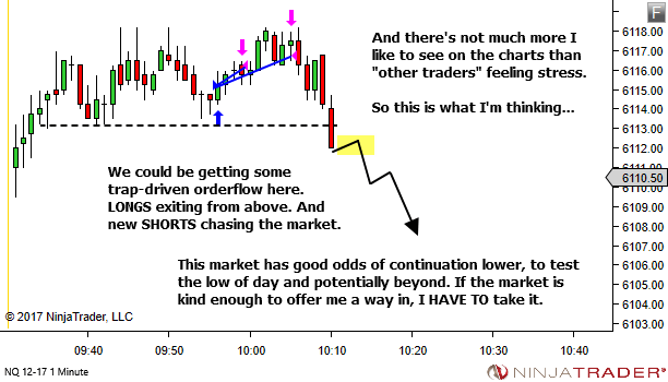 <image: Higher Timeframe Trap>