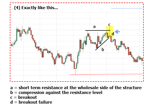 <image: Seeking Entry on the Wholesale Side of the Market Structure>