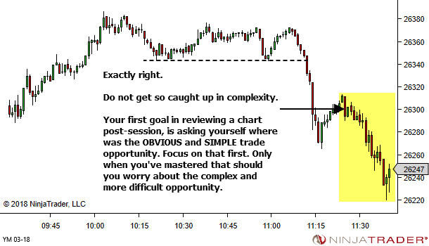 <image: Focus on the Obvious Moves First>