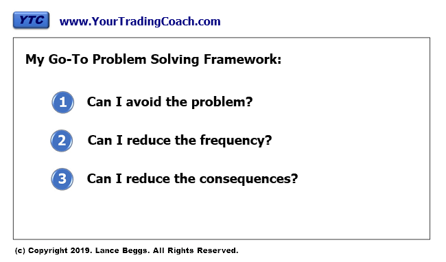 <image: My Go-To Method for Solving Trading Problems>