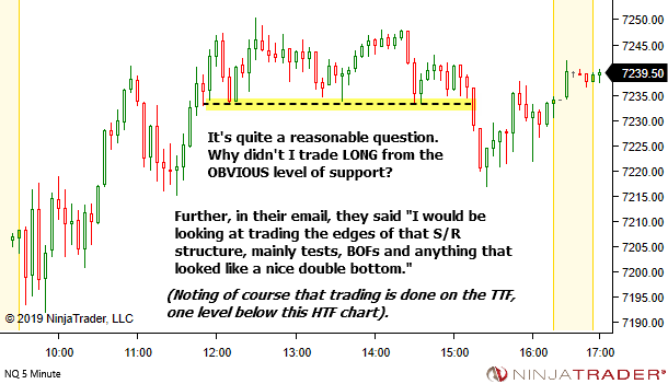<image: Trading a massive increase in emotion>