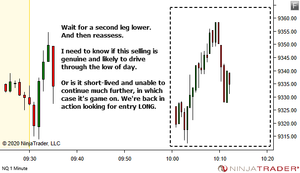 <image: Pullback Entry Timing>