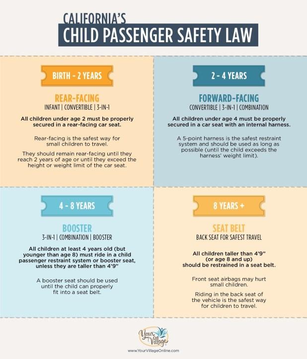 Car seat organizer for baby laws california rear facing 2016 13