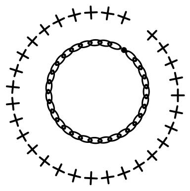 sample stitch chart for crocheting in the round