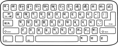 An Evolutionary Leap in Indian Keyboards (?)