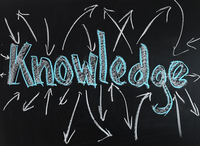Knowledge Testing