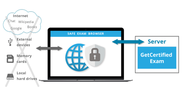 GetCertified - Secure Exam Browser