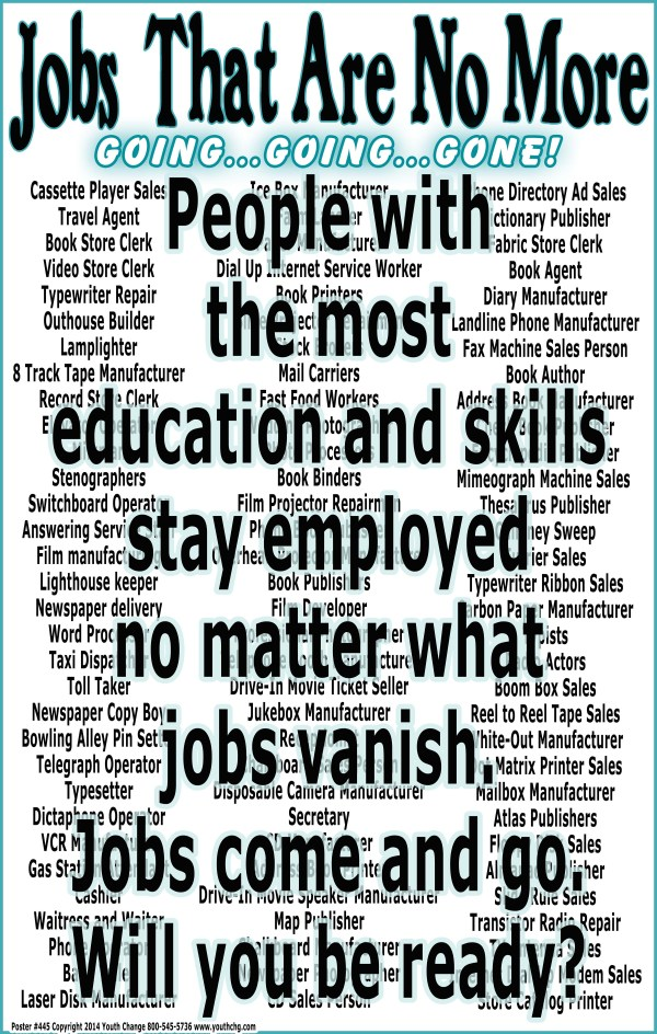 motivating career poster